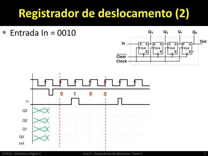 Registrador de deslocamento (2)