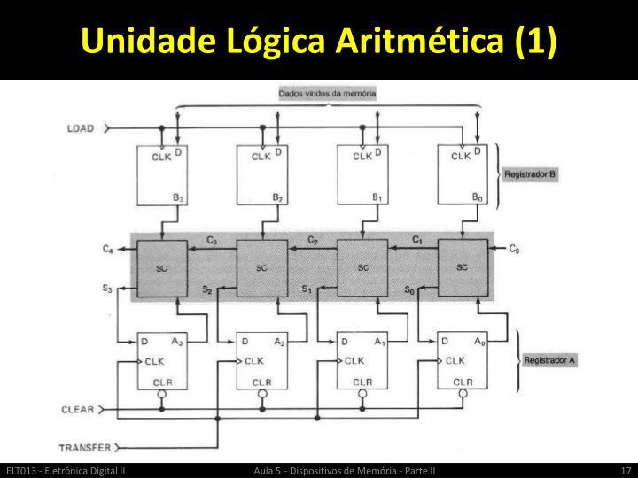 Unidade Lógica Aritmética