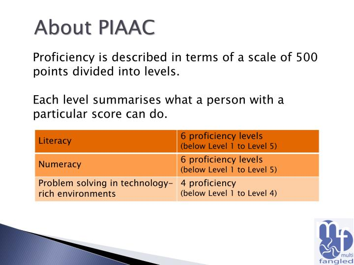 About PIAAC