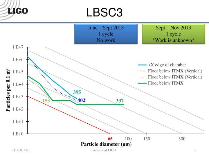 LBSC3