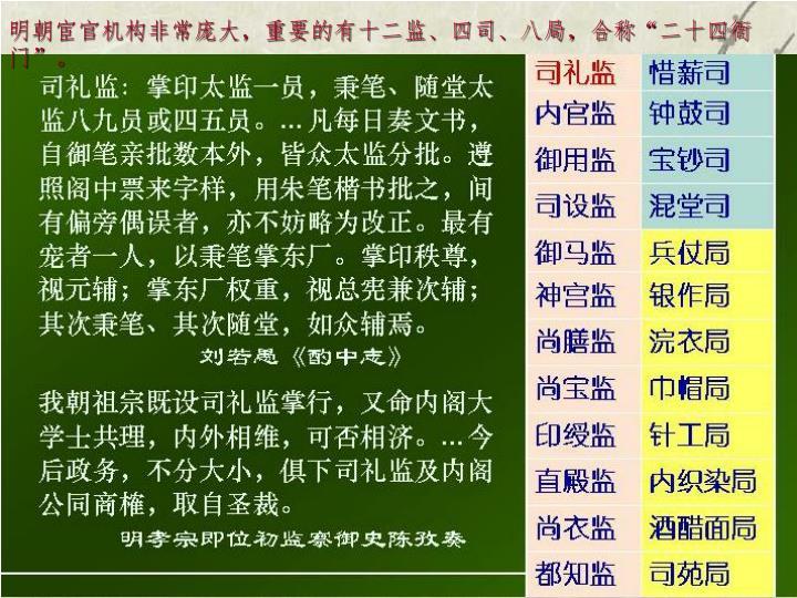 明朝宦官机构非常庞大,重要的有十二监、四司、八局,合称