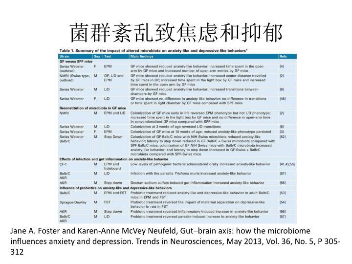 菌群紊乱致焦虑和抑郁