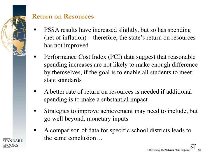 Return on Resources