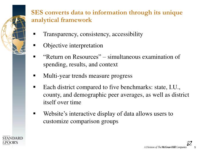 SES converts data to information through its unique analytical framework