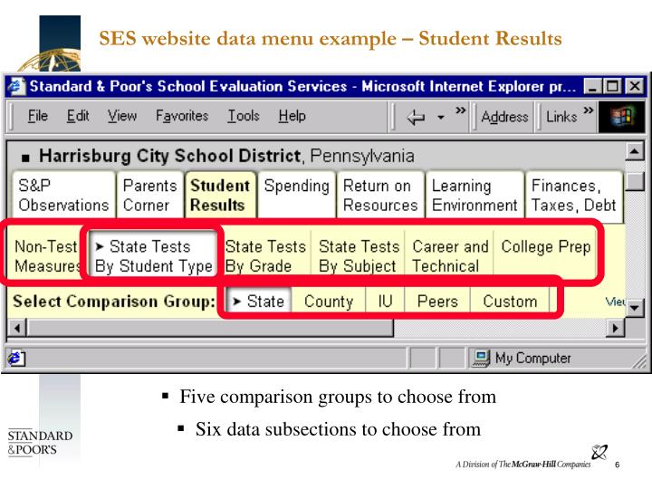 SES website data menu example – Student Results