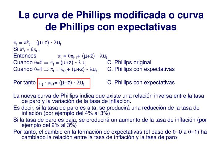 La curva de Phillips modificada o curva de Phillips con expectativas
