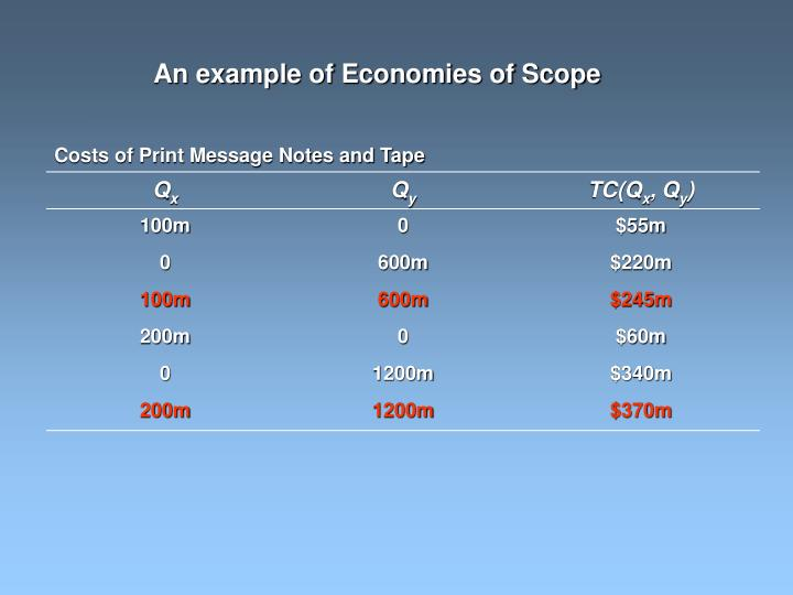 An example of Economies of Scope