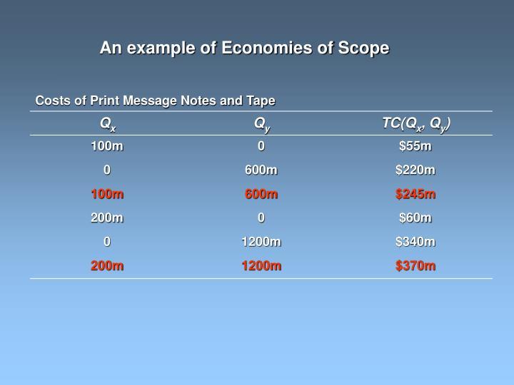 An example of Economies of Scope