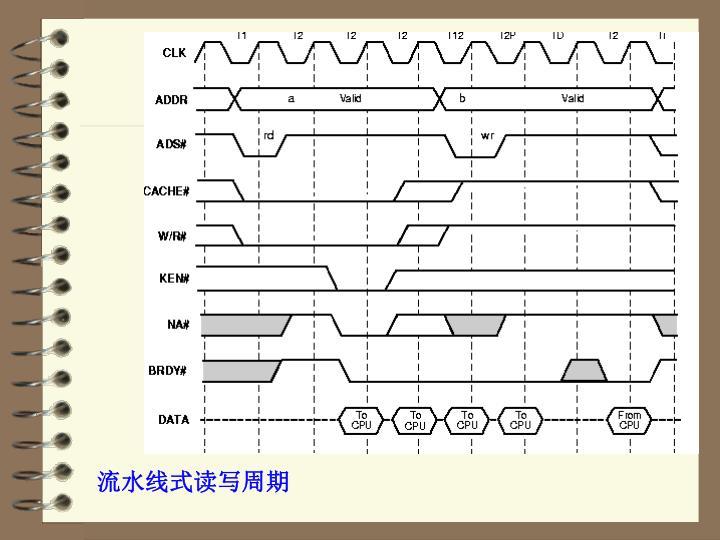 流水线式读写周期