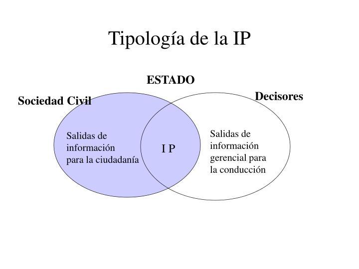 Tipología de la IP