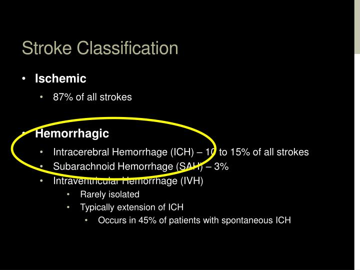 Stroke Classification