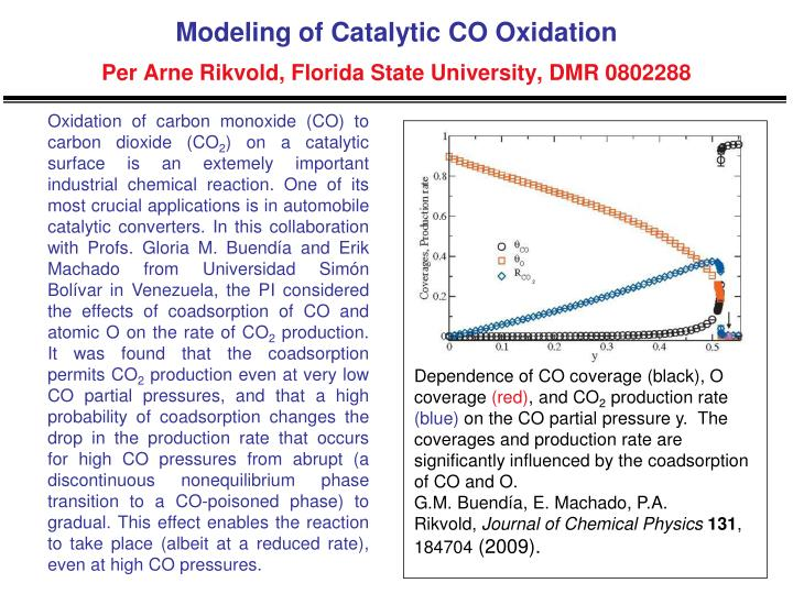 Modeling of Catalytic CO Oxidation