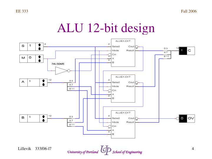 ALU 12-bit design