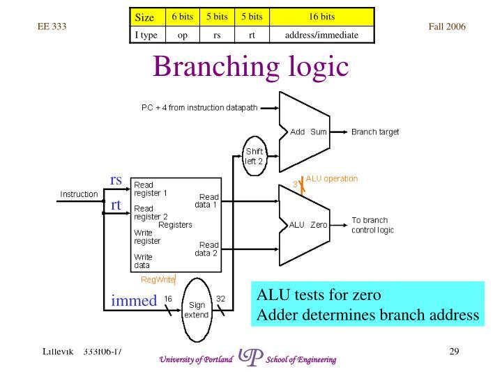 Branching logic