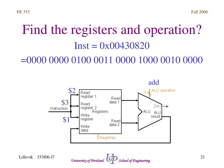 Find the registers and operation?
