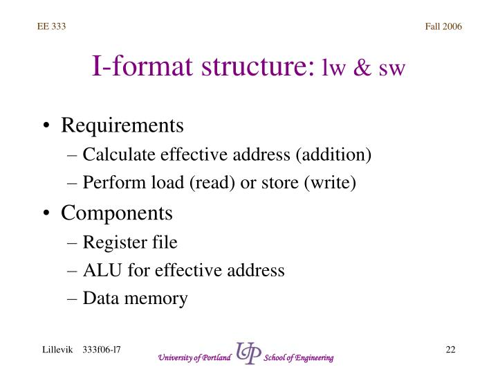 I-format structure: