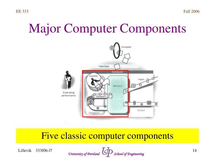 Major Computer Components