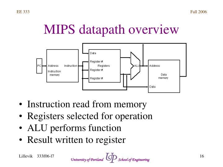 MIPS datapath overview