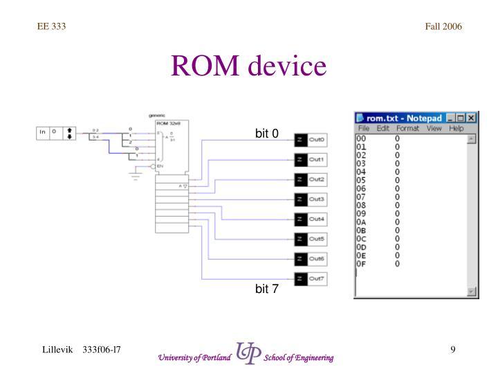 ROM device