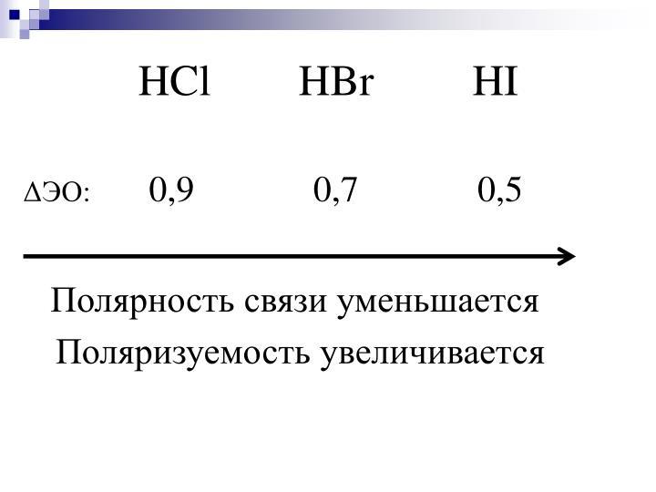 HCl        HBr         HI