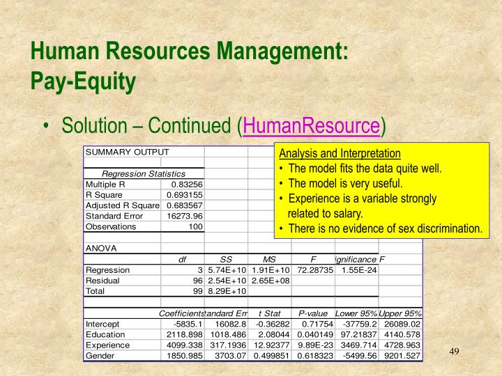 Human Resources Management: