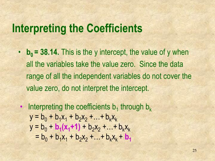 Interpreting the Coefficients