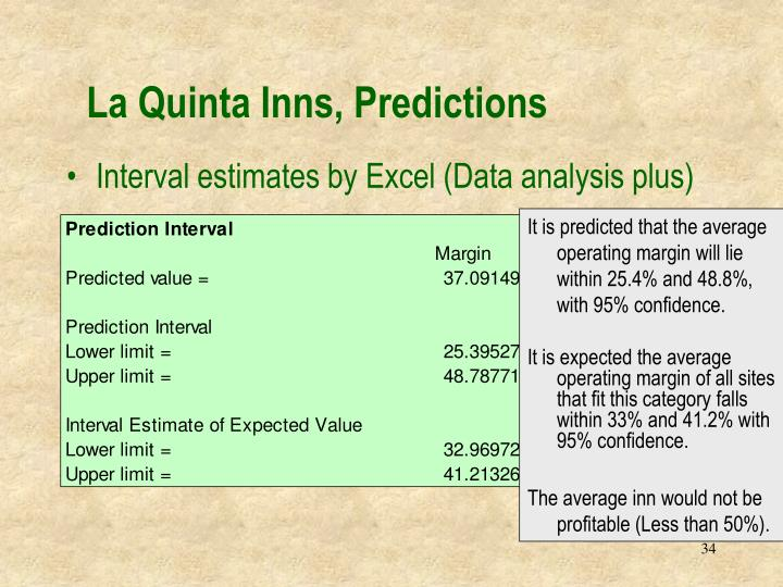 La Quinta Inns, Predictions