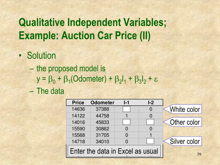 Qualitative Independent Variables; Example: Auction Car Price (II)