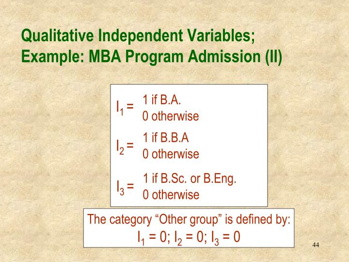 Qualitative Independent Variables;