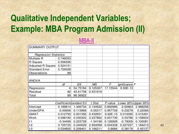 Qualitative Independent Variables;
