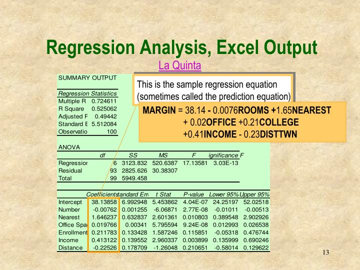 Regression Analysis, Excel Output