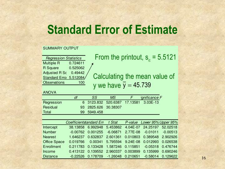 Calculating the mean value of