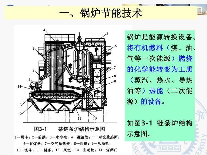 一、锅炉节能技术