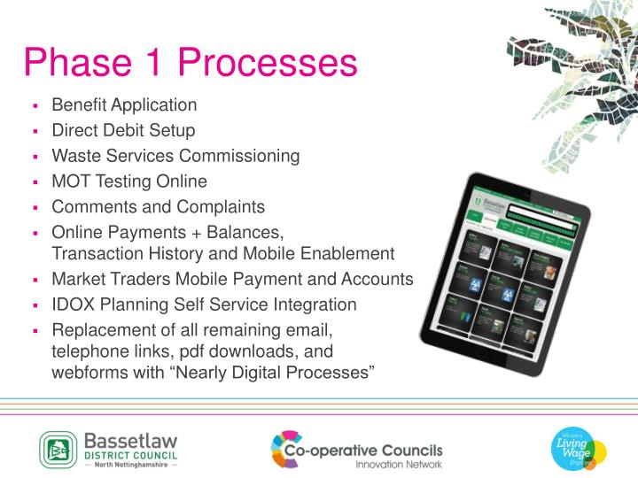 Phase 1 Processes