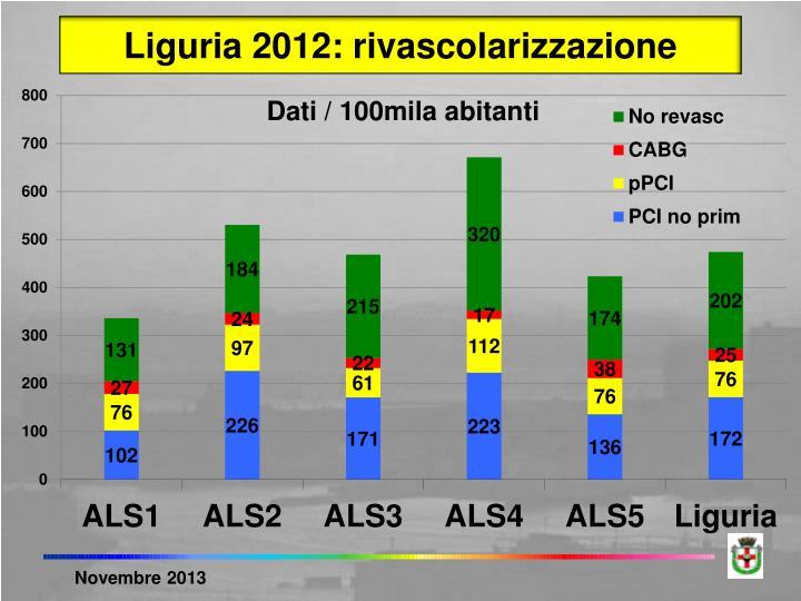 Liguria 2012: