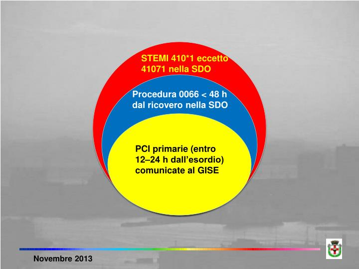 STEMI 410*1 eccetto 41071 nella SDO