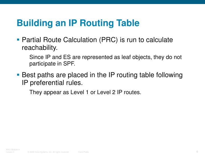 Building an IP Routing Table