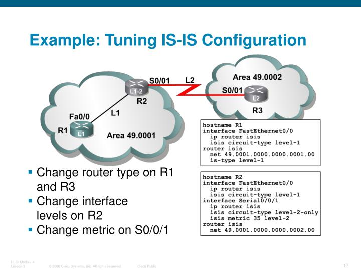 Example: Tuning IS-IS Configuration