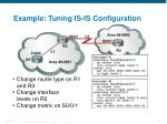 example tuning is is configuration