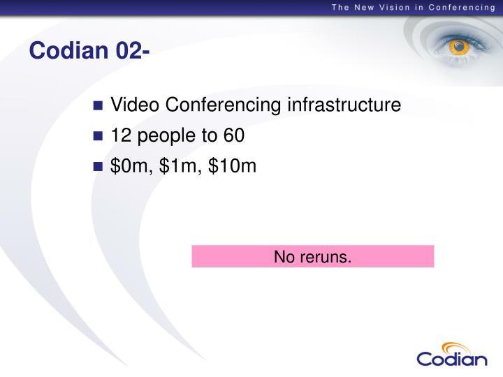 Codian 02-