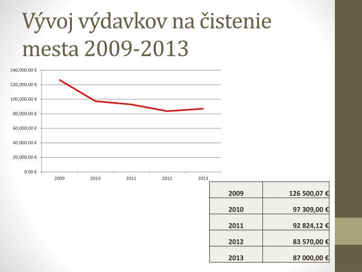 Vývoj výdavkov na čistenie mesta 2009-2013