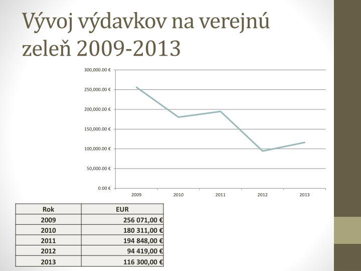 Vývoj výdavkov na verejnú zeleň 2009-2013