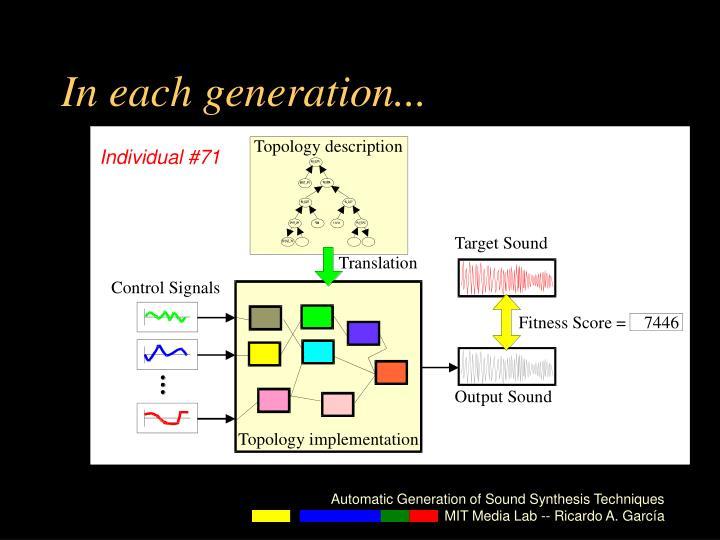 In each generation...
