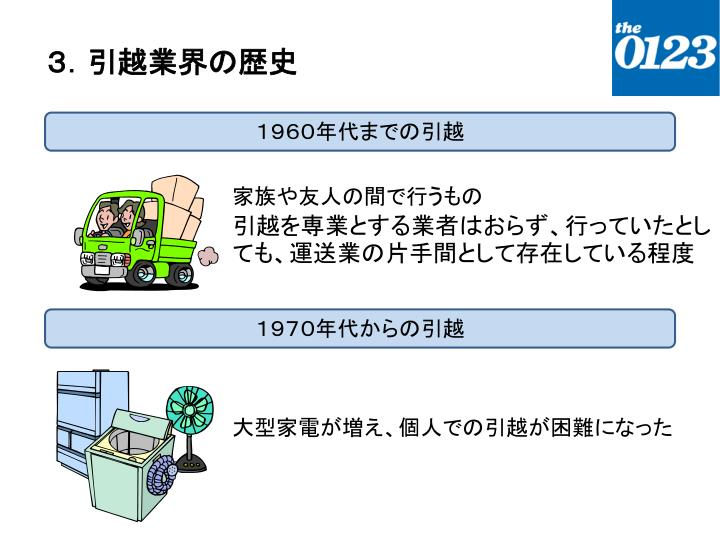 3.引越業界の歴史