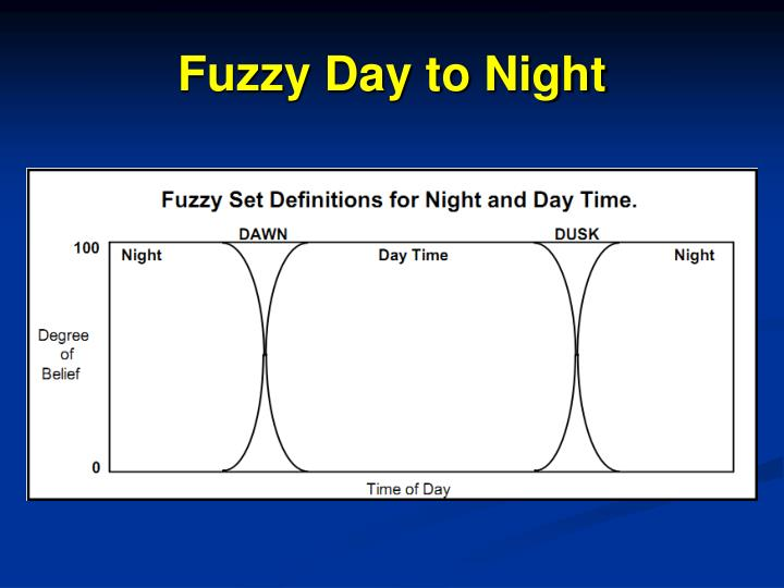 Fuzzy Day to Night