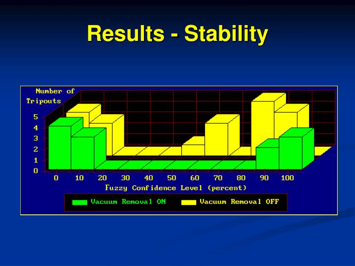 Results - Stability
