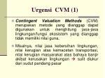 urgensi cvm 1