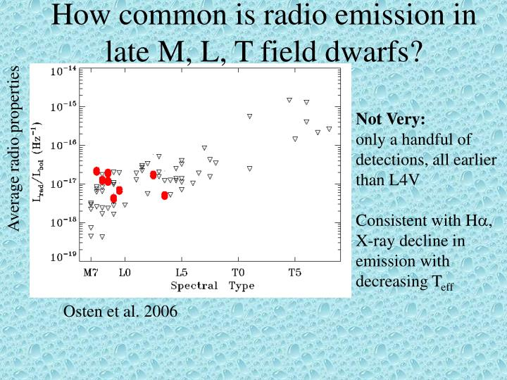 How common is radio emission in late M, L, T field dwarfs?