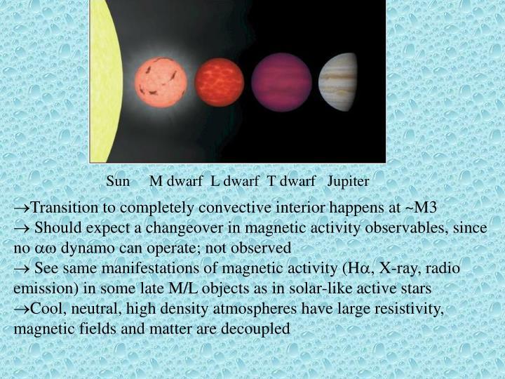 Sun     M dwarf  L dwarf  T dwarf   Jupiter