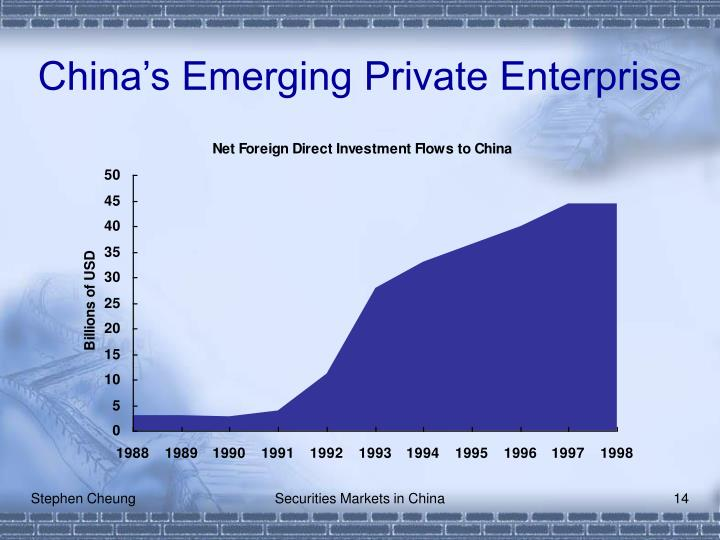 China's Emerging Private Enterprise